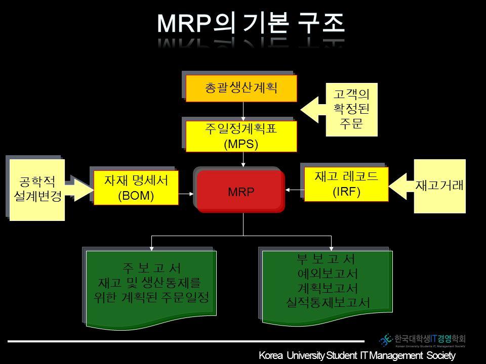 MRP 란 .