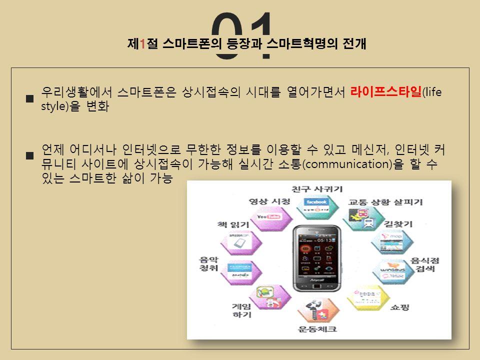 01 제1절 스마트폰의 등장과 스마트혁명의 전개 우리생활에서 스마트폰은 상시접속의 시대를 열어가면서 라이프스타일 (life style) 을 변화 언제 어디서나 인터넷으로 무한한 정보를 이용할 수 있고 메신저, 인터넷 커 뮤니티 사이트에 상시접속이 가능해 실시간 소통 (communication) 을 할 수 있는 스마트한 삶이 가능