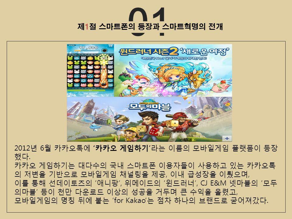 01 제1절 스마트폰의 등장과 스마트혁명의 전개 2012 년 6 월 카카오톡에 ' 카카오 게임하기 ' 라는 이름의 모바일게임 플랫폼이 등장 했다.