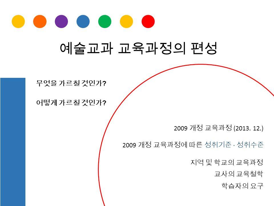 예술교과 교육과정의 편성 무엇을 가르칠 것인가 . 어떻게 가르칠 것인가 . 2009 개정 교육과정 (2013.