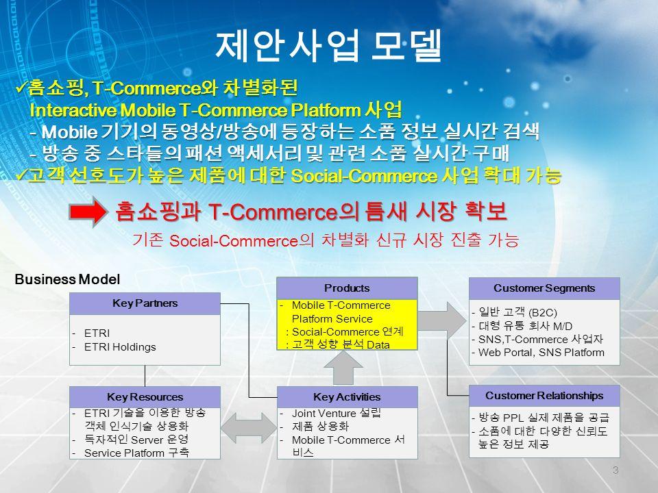 제안사업 모델 3 Business Model -Mobile T-Commerce Platform Service : Social-Commerce 연계 : 고객 성향 분석 Data Products - 일반 고객 (B2C) - 대형 유통 회사 M/D - SNS,T-Commerce 사업자 - Web Portal, SNS Platform Customer Segments -ETRI 기술을 이용한 방송 객체 인식기술 상용화 - 독자적인 Server 운영 -Service Platform 구축 Key Resources -Joint Venture 설립 - 제품 상용화 -Mobile T-Commerce 서 비스 Key Activities - 방송 PPL 실제 제품을 공급 - 소품에 대한 다양한 신뢰도 높은 정보 제공 Customer Relationships -ETRI -ETRI Holdings Key Partners 홈쇼핑, T-Commerce 와 차별화된 홈쇼핑, T-Commerce 와 차별화된 Interactive Mobile T-Commerce Platform 사업 Interactive Mobile T-Commerce Platform 사업 - Mobile 기기의 동영상 / 방송에 등장하는 소품 정보 실시간 검색 - Mobile 기기의 동영상 / 방송에 등장하는 소품 정보 실시간 검색 - 방송 중 스타들의 패션 액세서리 및 관련 소품 실시간 구매 - 방송 중 스타들의 패션 액세서리 및 관련 소품 실시간 구매 고객 선호도가 높은 제품에 대한 Social-Commerce 사업 확대 가능 고객 선호도가 높은 제품에 대한 Social-Commerce 사업 확대 가능 기존 Social-Commerce 의 차별화 신규 시장 진출 가능 홈쇼핑과 T-Commerce 의 틈새 시장 확보