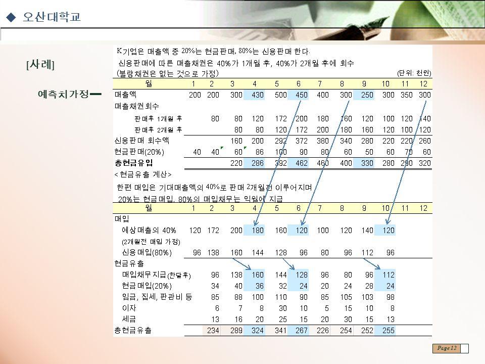  오산대학교 Page 12 [ 사례 ] 예측치 가정