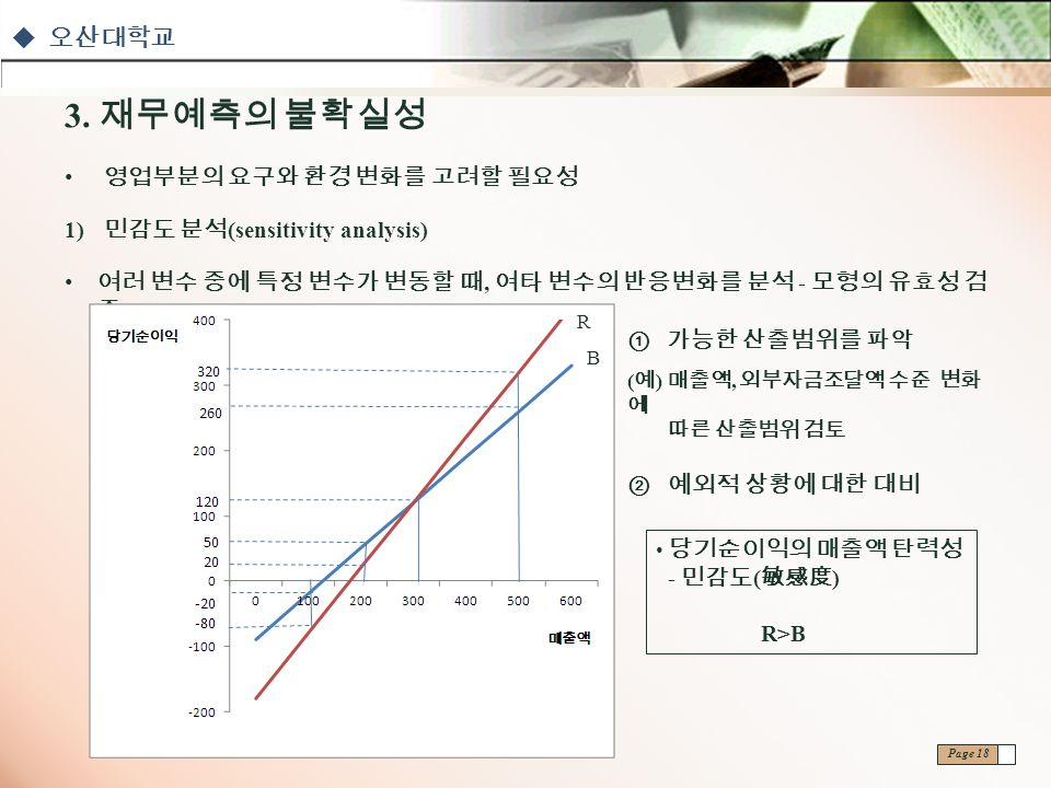  오산대학교 Page 18 3.