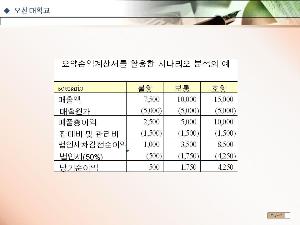  오산대학교 Page 20