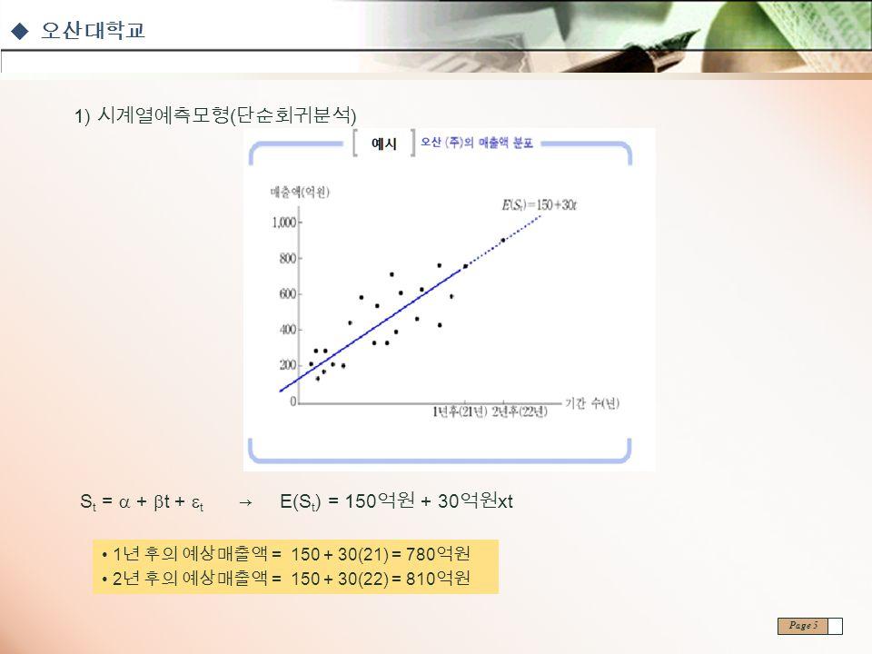  오산대학교 Page 5 1) 시계열예측모형 ( 단순회귀분석 ) → E(S t ) = 150 억원 + 30 억원ⅹ t 1 년 후의 예상매출액 = 150 + 30(21) = 780 억원 2 년 후의 예상매출액 = 150 + 30(22) = 810 억원 S t =  +  t +  t