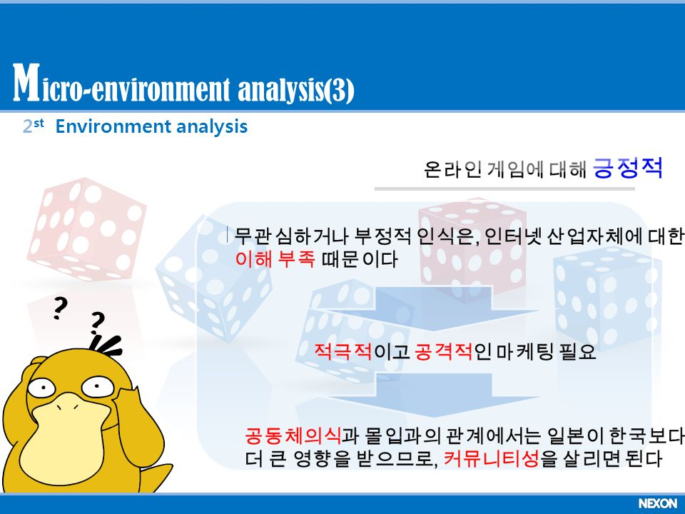 2 st Environment analysis icro-environment analysis(3) M 중앙대 위정현 교수