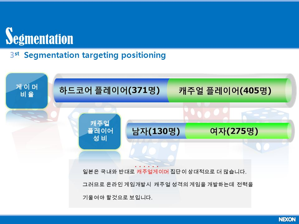 3 st Segmentation targeting positioning 중앙대 위정현 교수 egmentation S