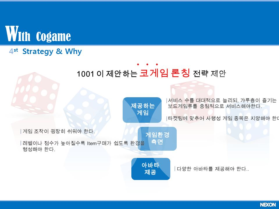 중앙대 위정현 교수 Ith Cogame W 4 st Strategy & Why