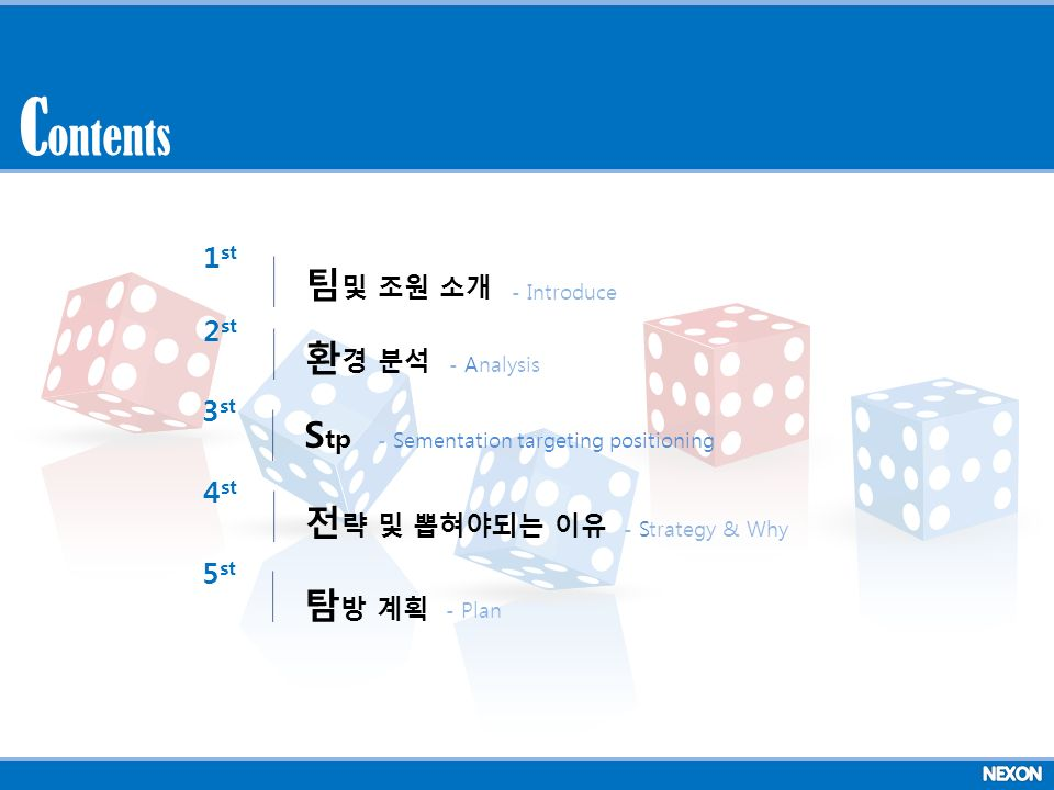 ontents C 1 st 3 st 4 st 팀 및 조원 소개 S tp 5 st 전 략 및 뽑혀야되는 이유 탐 방 계획 - Introduce - Sementation targeting positioning - Strategy & Why - Plan 2 st 환 경 분석 - Analysis