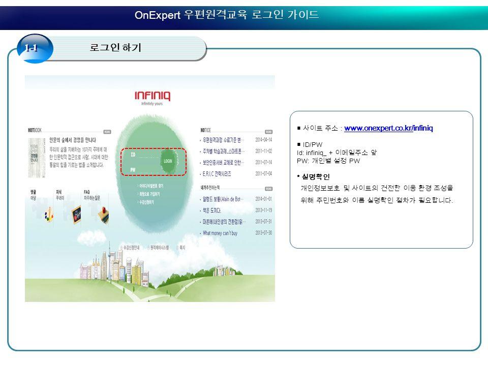 로그인 하기 1-1 OnExpert 우편원격교육 로그인 가이드 ■ 사이트 주소 : www.onexpert.co.kr/infiniq www.onexpert.co.kr/ ■ ID/PW Id: infiniq_ + 이메일주소 앞 PW: 개인별 설정 PW * 실명확인 개인정보보호 및 사이트의 건전한 이용 환경 조성을 위해 주민번호와 이름 실명확인 절차가 필요합니다.