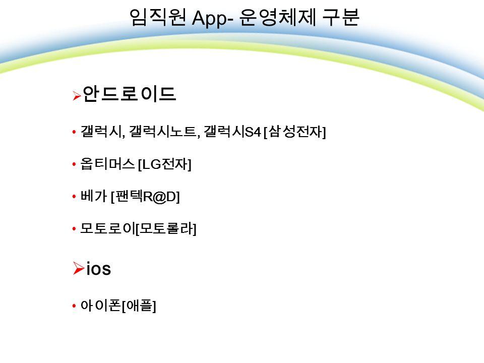 임직원 App- 운영체제 구분  안드로이드 갤럭시, 갤럭시노트, 갤럭시 S4 [ 삼성전자 ] 옵티머스 [LG 전자 ] 베가 [ 팬텍 R@D] 모토로이 [ 모토롤라 ]  ios 아이폰 [ 애플 ]