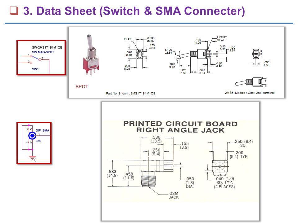  3. Data Sheet (Switch & SMA Connecter)