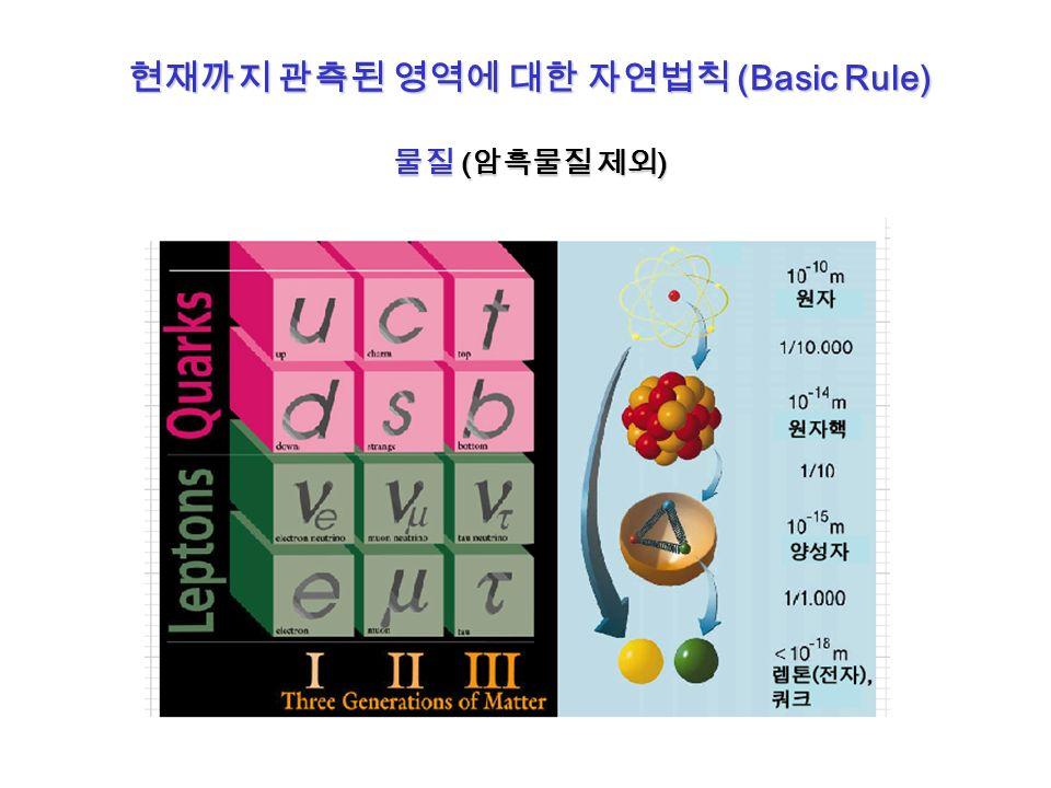 현재까지 관측된 영역에 대한 자연법칙 (Basic Rule) 물질 ( 암흑물질 제외 )