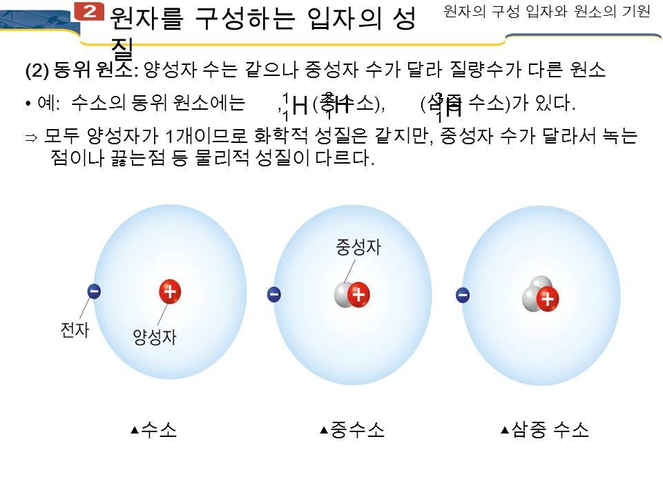 (1) 원소의 표시 원자를 구성하는 입자의 성 질 원자의 구성 입자와 원소의 기 원 원소의 표시와 동위 원소 1 다음의 각 원소를 질량수와 원자 번호를 표시하여 나타내 보자.