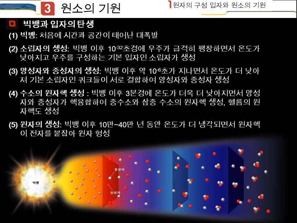 (2) 동위 원소 : 양성자 수는 같으나 중성자 수가 달라 질량수가 다른 원소 예 : 수소의 동위 원소에는, ( 중수소 ), ( 삼중 수소 ) 가 있다.