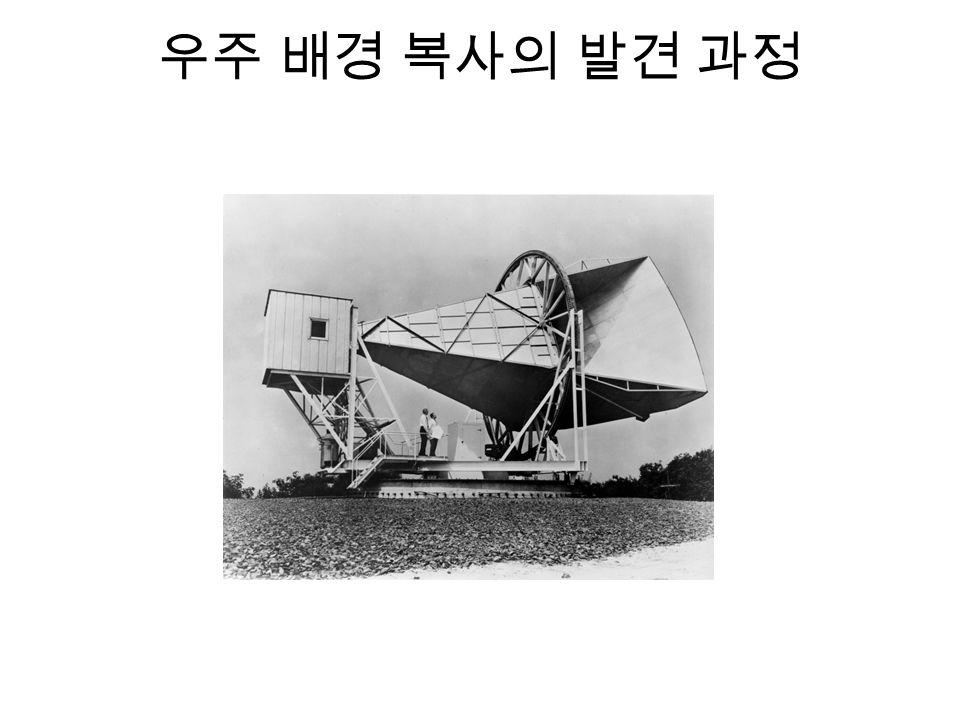 우주 배경 복사의 발견 과정