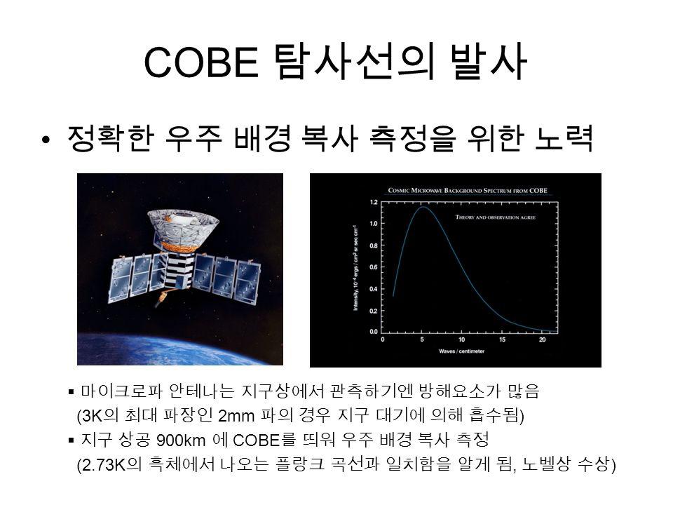 COBE 탐사선의 발사 정확한 우주 배경 복사 측정을 위한 노력  마이크로파 안테나는 지구상에서 관측하기엔 방해요소가 많음 (3K 의 최대 파장인 2mm 파의 경우 지구 대기에 의해 흡수됨 )  지구 상공 900km 에 COBE 를 띄워 우주 배경 복사 측정 (2.73K 의 흑체에서 나오는 플랑크 곡선과 일치함을 알게 됨, 노벨상 수상 )