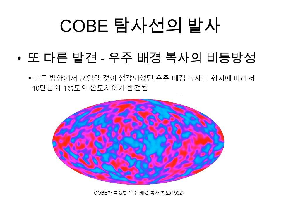 COBE 탐사선의 발사 또 다른 발견 - 우주 배경 복사의 비등방성  모든 방향에서 균일할 것이 생각되었던 우주 배경 복사는 위치에 따라서 10 만분의 1 정도의 온도차이가 발견됨 COBE 가 측정한 우주 배경 복사 지도 (1992)