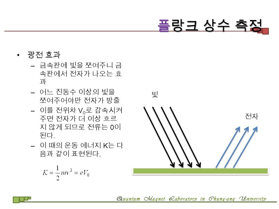 Quantum Magnet Laboratory in Chung-ang University 광전 효과 – 금속판에 빛을 쪼여주니 금 속판에서 전자가 나오는 효 과 – 어느 진동수 이상의 빛을 쪼여주어야만 전자가 방출 – 이를 전위차 V 0 로 감속시켜 주면 전자가 더 이상 흐르 지 않게 되므로 전류는 0 이 된다.