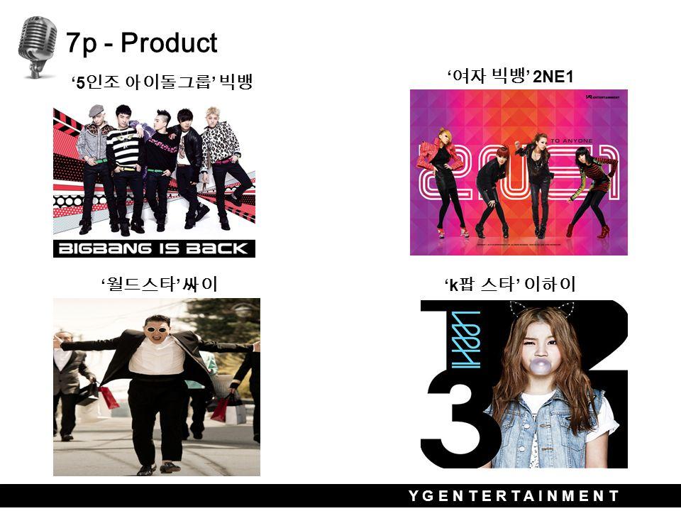 Y G E N T E R T A I N M E N T ' 여자 빅뱅 ' 2NE1 '5 인조 아이돌그룹 ' 빅뱅 'k 팝 스타 ' 이하이 ' 월드스타 ' 싸이
