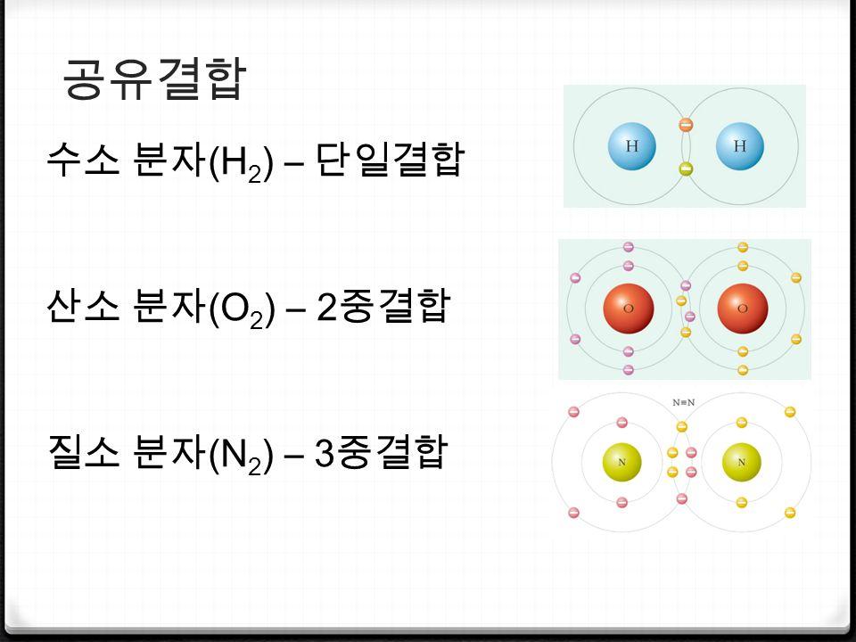 공유결합 수소 분자 (H 2 ) – 단일결합 산소 분자 (O 2 ) – 2 중결합 질소 분자 (N 2 ) – 3 중결합