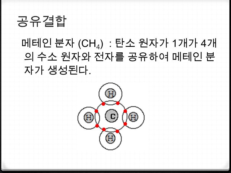 공유결합 메테인 분자 (CH 4 ) : 탄소 원자가 1 개가 4 개 의 수소 원자와 전자를 공유하여 메테인 분 자가 생성된다.