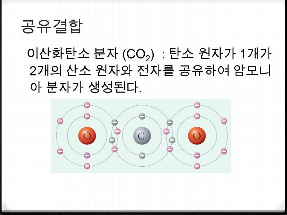 공유결합 이산화탄소 분자 (CO 2 ) : 탄소 원자가 1 개가 2 개의 산소 원자와 전자를 공유하여 암모니 아 분자가 생성된다.