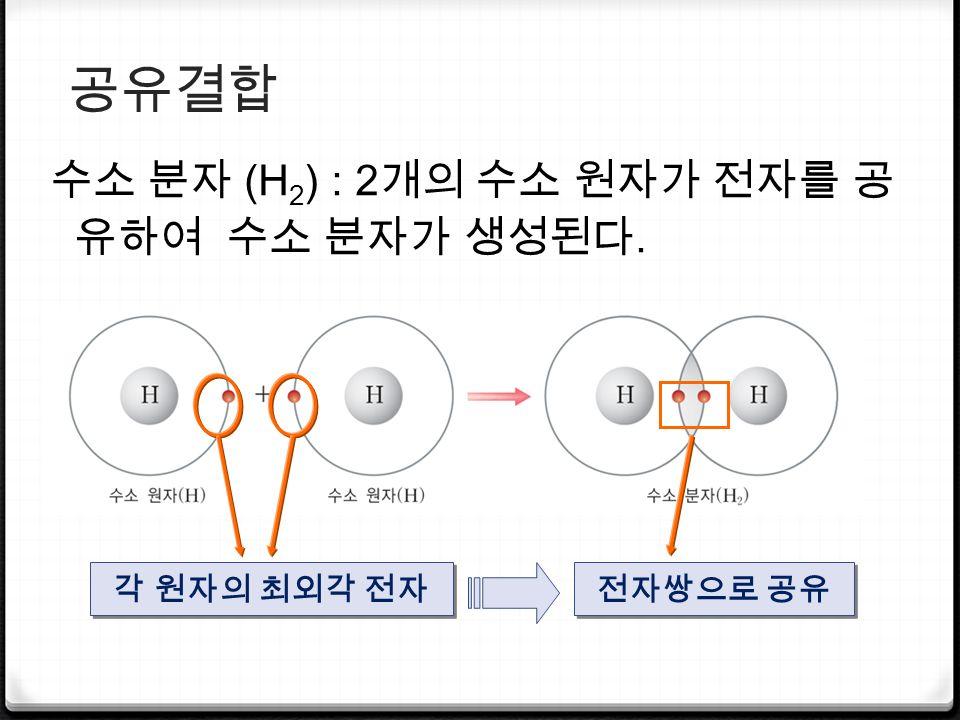 공유결합 수소 분자 (H 2 ) : 2 개의 수소 원자가 전자를 공 유하여 수소 분자가 생성된다. 각 원자의 최외각 전자 전자쌍으로 공유