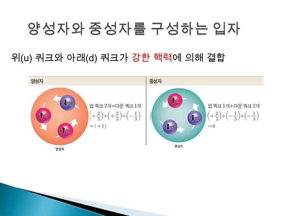 빅뱅 후 100 만분의 1 초 ( 온도 10 조 K) 일 때부터 쿼크가 결합하여 중성자와 양성자를 형성 빅뱅 후 1 초 ( 온도 100 억 K) 가 되자 양성자와 중성자의 개수비가 7:1( 또는 8:1) 로 고정되었고, 쿼크가 중성자와 양성자를 만드는 일도 더 이상 일어나지 않았다.
