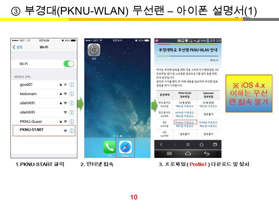 II. iOS 1.PKNU-START 클릭 2. 인터넷 접속 3.
