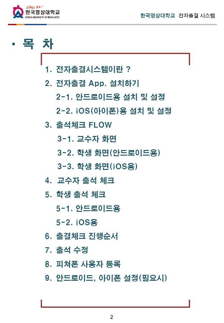 2 한국영상대학교 전자출결 시스템 목 차 1. 전자출결시스템이란 . 2. 전자출결 App.