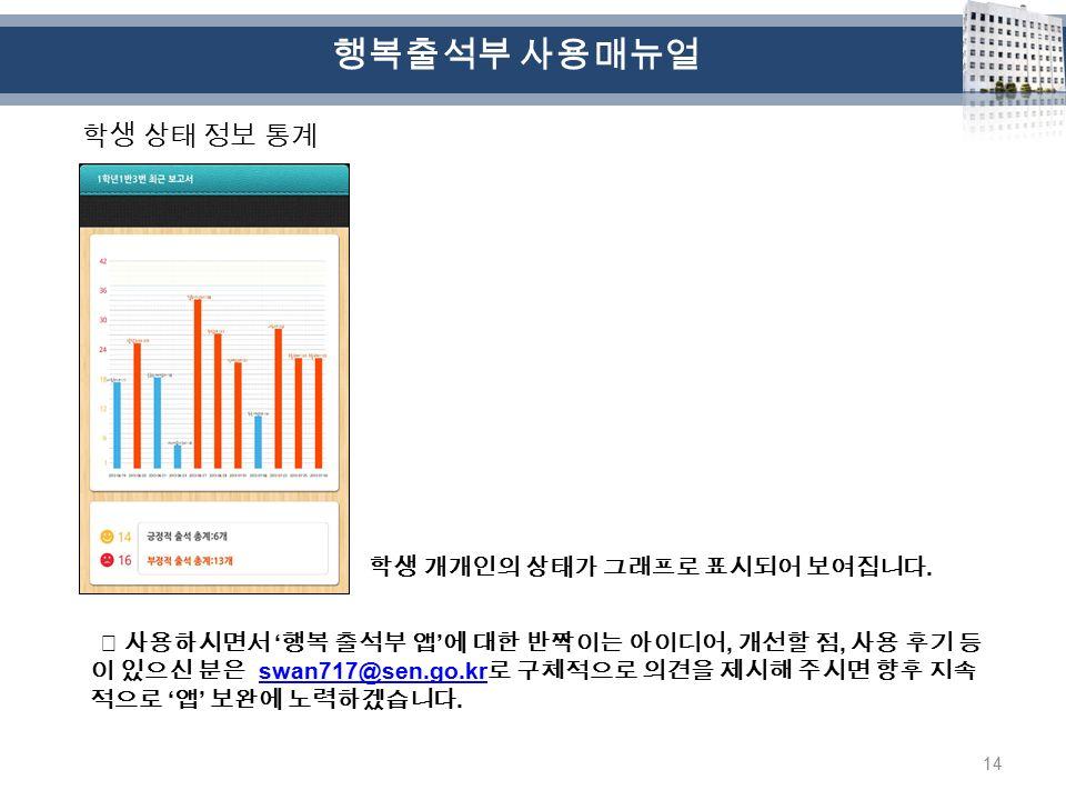 14 학생 상태 정보 통계 학생 개개인의 상태가 그래프로 표시되어 보여집니다.