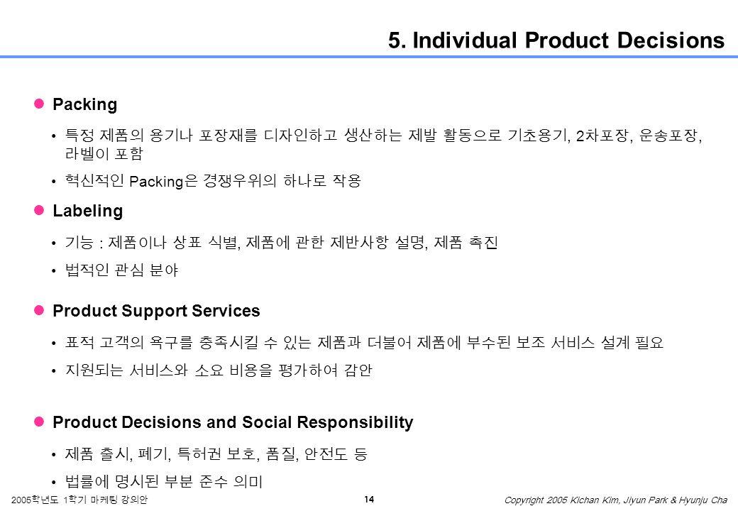 14 2005 학년도 1 학기 마케팅 강의안 Copyright 2005 Kichan Kim, Jiyun Park & Hyunju Cha 5.