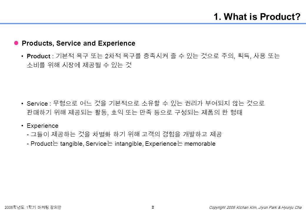 2 2005 학년도 1 학기 마케팅 강의안 Copyright 2005 Kichan Kim, Jiyun Park & Hyunju Cha 1.