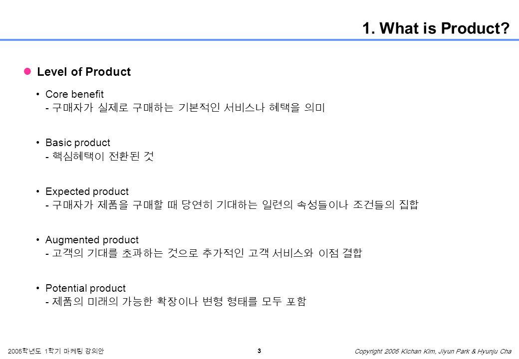 3 2005 학년도 1 학기 마케팅 강의안 Copyright 2005 Kichan Kim, Jiyun Park & Hyunju Cha 1.
