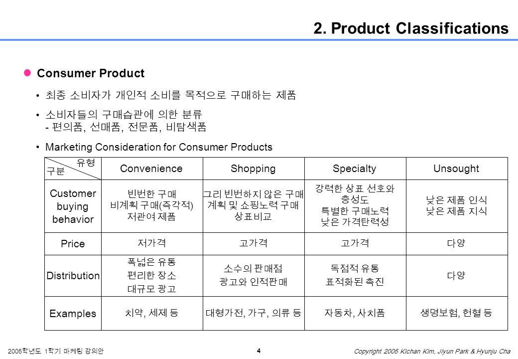 4 2005 학년도 1 학기 마케팅 강의안 Copyright 2005 Kichan Kim, Jiyun Park & Hyunju Cha 2.