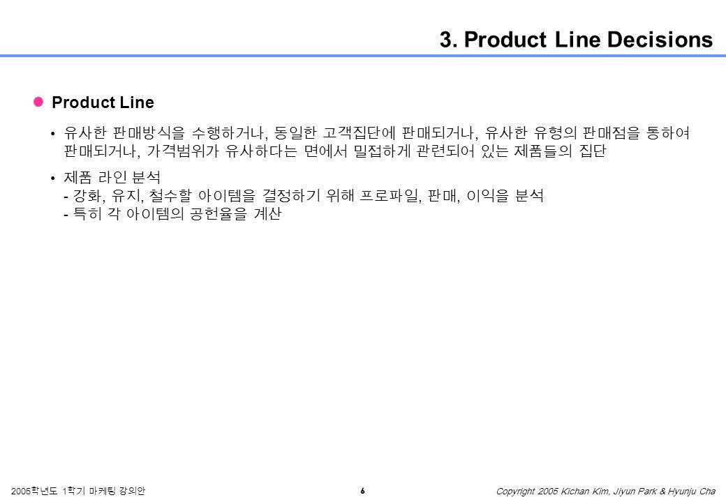 6 2005 학년도 1 학기 마케팅 강의안 Copyright 2005 Kichan Kim, Jiyun Park & Hyunju Cha 3.