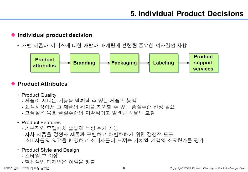 8 2005 학년도 1 학기 마케팅 강의안 Copyright 2005 Kichan Kim, Jiyun Park & Hyunju Cha 5.