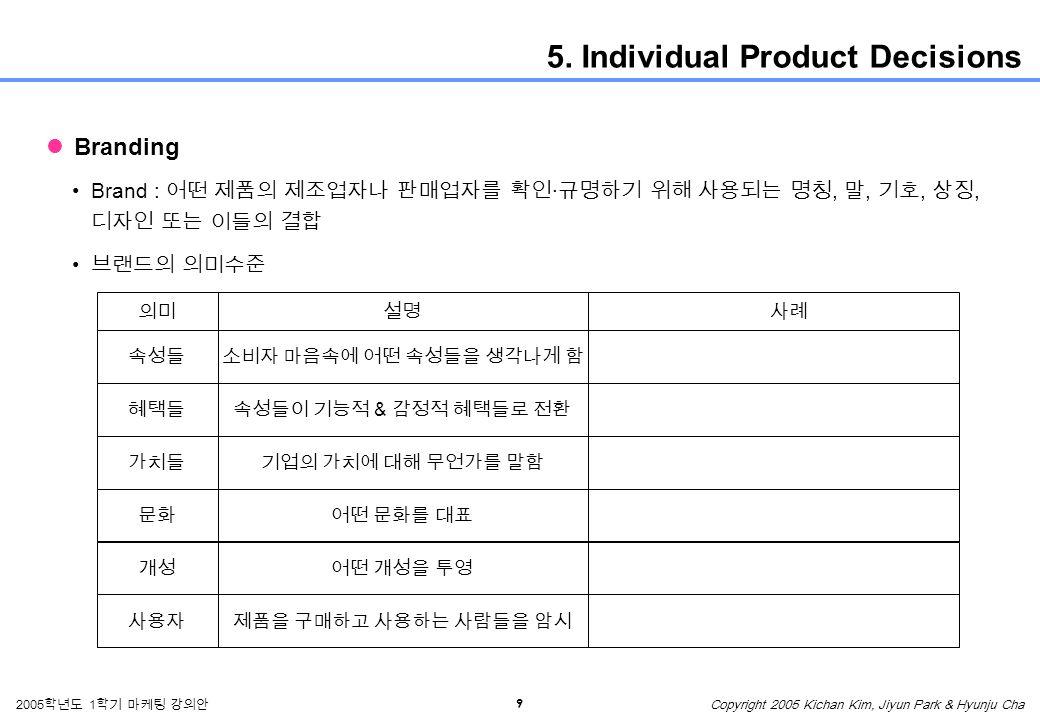 9 2005 학년도 1 학기 마케팅 강의안 Copyright 2005 Kichan Kim, Jiyun Park & Hyunju Cha 5.