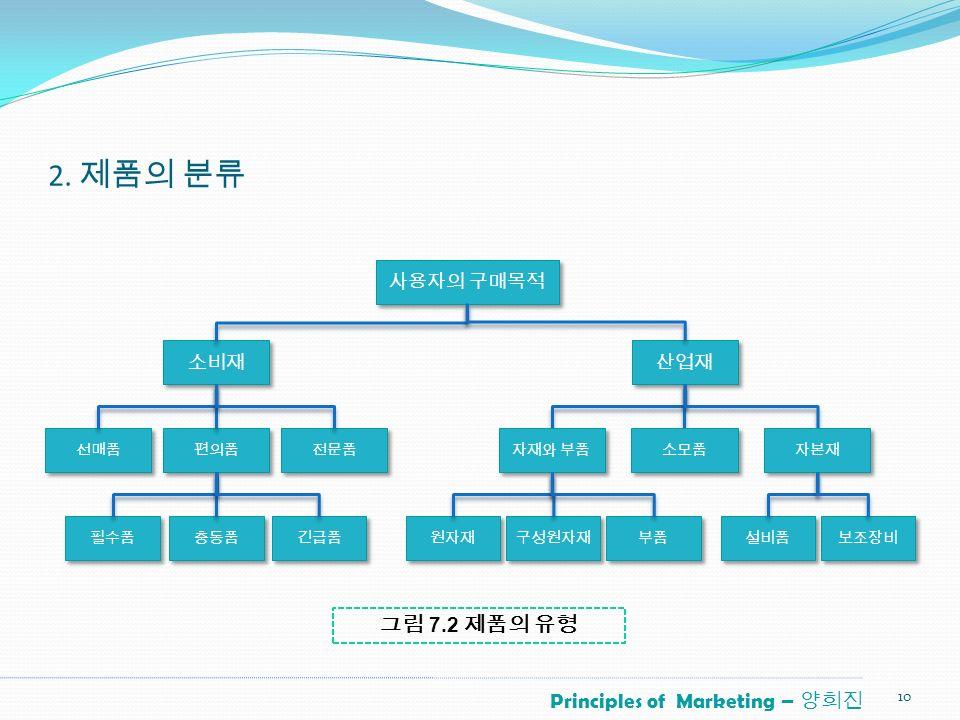 Principles of Marketing – 양희진 2.