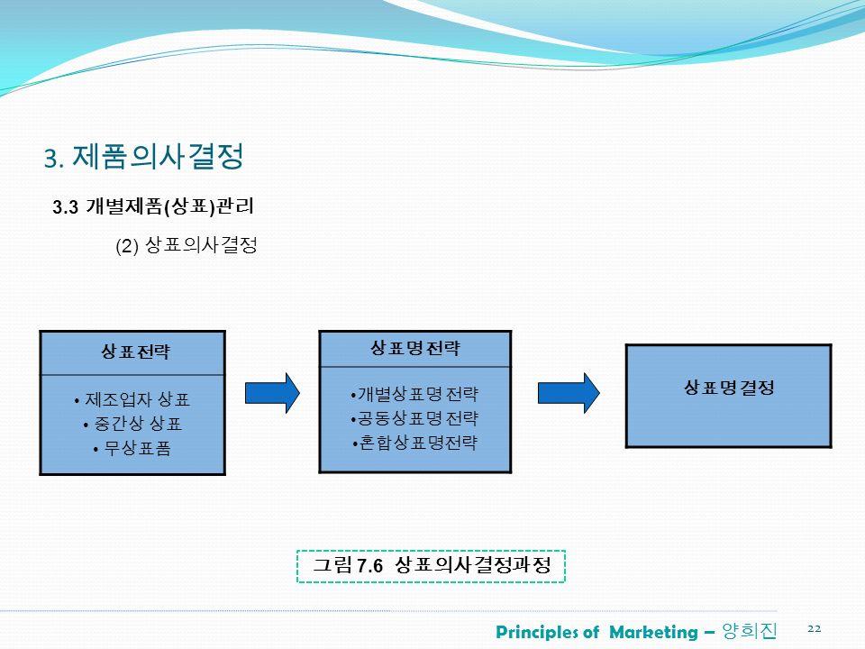Principles of Marketing – 양희진 3.