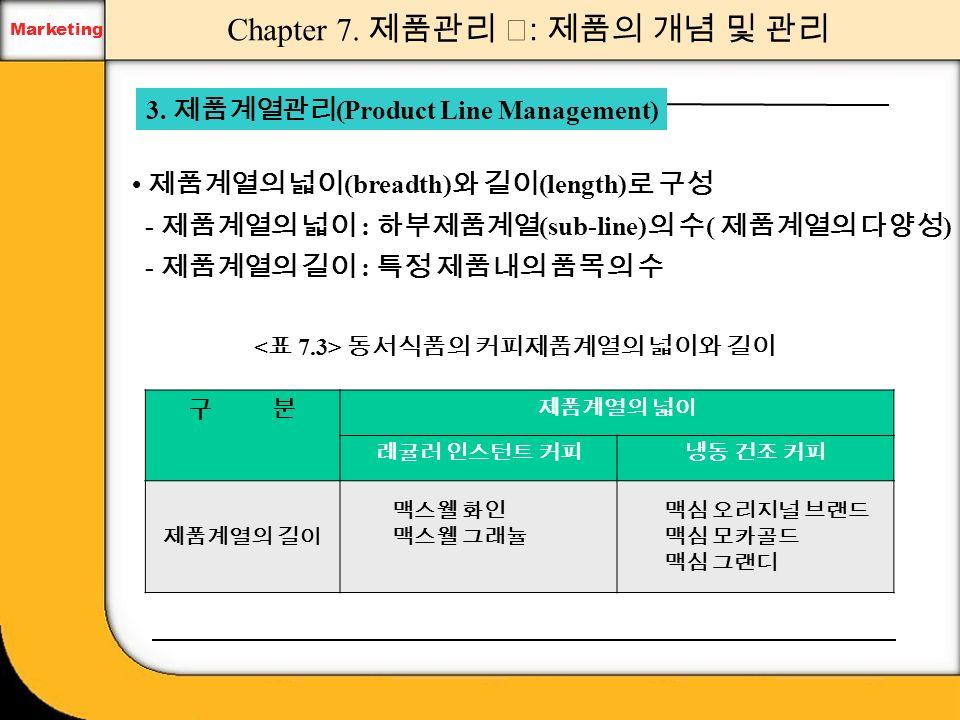 Marketing Chapter 7.