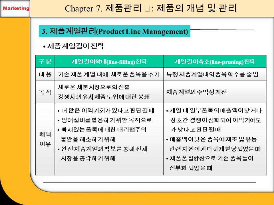 Marketing Chapter 7. 제품관리 Ⅰ : 제품의 개념 및 관리 3.