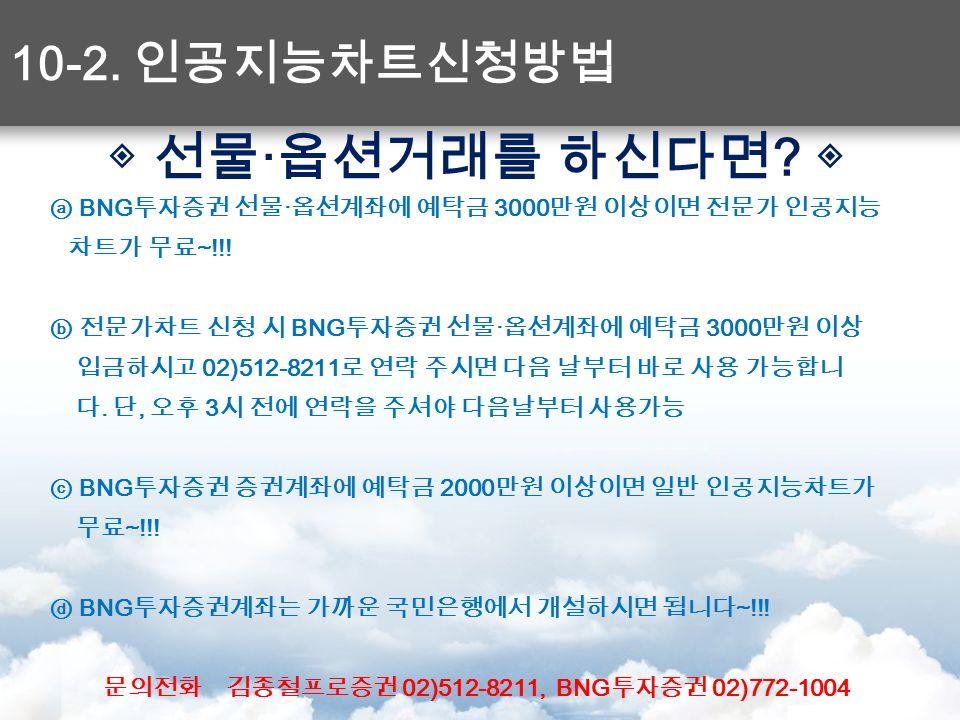 ◈ 선물 · 옵션거래를 하신다면 . ◈ ⓐ BNG 투자증권 선물 · 옵션계좌에 예탁금 3000 만원 이상이면 전문가 인공지능 차트가 무료 ~!!.