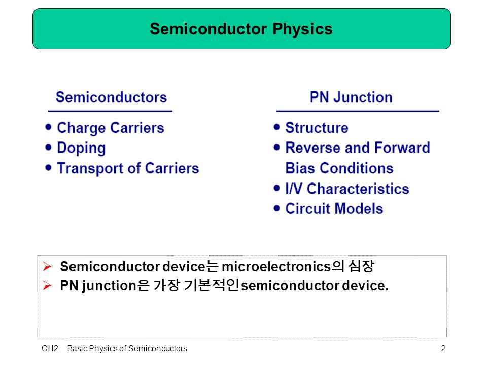 CH2 Basic Physics of Semiconductors2 Semiconductor Physics  Semiconductor device 는 microelectronics 의 심장  PN junction 은 가장 기본적인 semiconductor device.