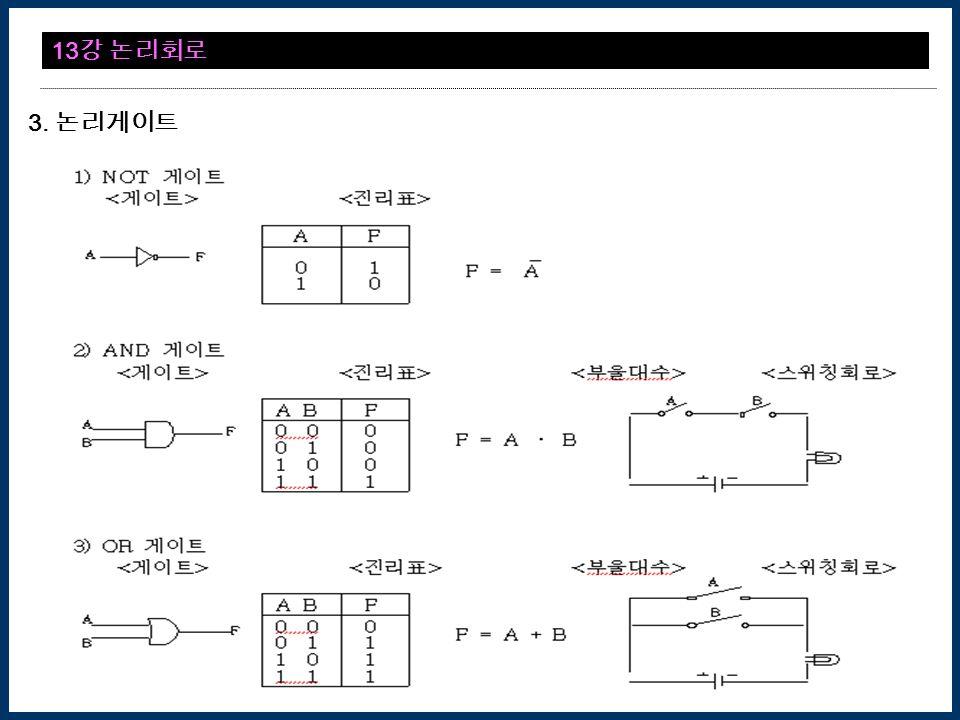 13 강 논리회로 3. 논리게이트