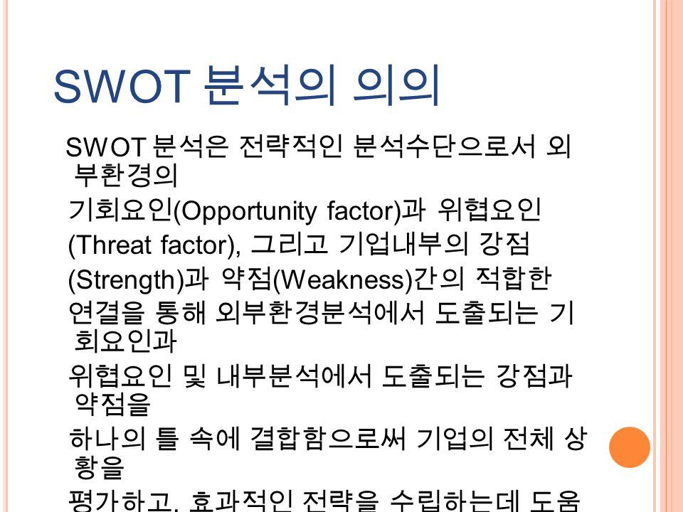SWOT 분석의 의의 SWOT 분석은 전략적인 분석수단으로서 외 부환경의 기회요인 (Opportunity factor) 과 위협요인 (Threat factor), 그리고 기업내부의 강점 (Strength) 과 약점 (Weakness) 간의 적합한 연결을 통해 외부환경분석에서 도출되는 기 회요인과 위협요인 및 내부분석에서 도출되는 강점과 약점을 하나의 틀 속에 결합함으로써 기업의 전체 상 황을 평가하고, 효과적인 전략을 수립하는데 도움 을 주는 분석기법이다.