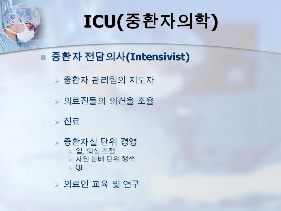ICU( 중환자의학 ) 중환자 전담의사 (Intensivist) 중환자 전담의사 (Intensivist)  중환자 관리팀의 지도자  의료진들의 의견을 조율  진료  중환자실 단위 경영  입, 퇴실 조절  자원 분배 단위 정책  QI  의료인 교육 및 연구