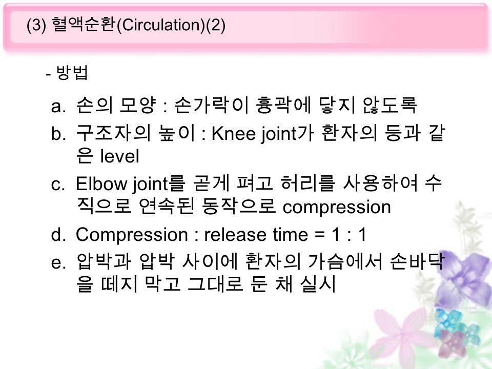  손의 모양 : 손가락이 흉곽에 닿지 않도록  구조자의 높이 : Knee joint 가 환자의 등과 같 은 level  Elbow joint 를 곧게 펴고 허리를 사용하여 수 직으로 연속된 동작으로 compression  Compression : release time = 1 : 1  압박과 압박 사이에 환자의 가슴에서 손바닥 을 떼지 막고 그대로 둔 채 실시 - 방법 (3) 혈액순환 (Circulation)(2)