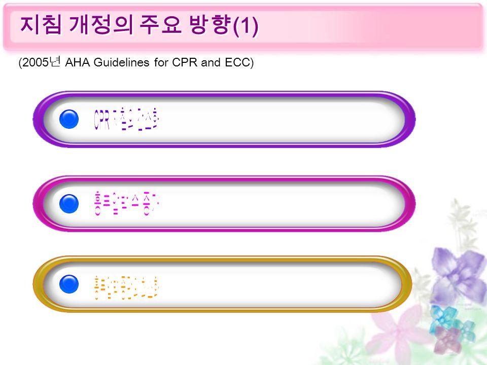 지침 개정의 주요 방향 (1) (2005 년 AHA Guidelines for CPR and ECC)